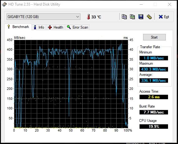 120er SATA SSD Gigabyte.jpg