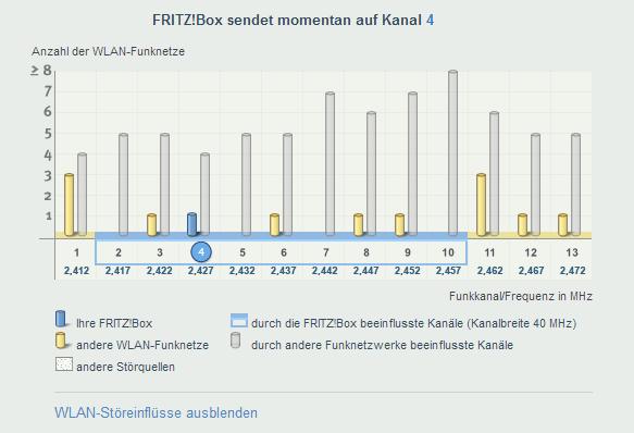WLAN extrem langsam - Samsung 5 Ultra + Fritzbox 7360SL-2013-02-09-00_43_22-fritz-box.png