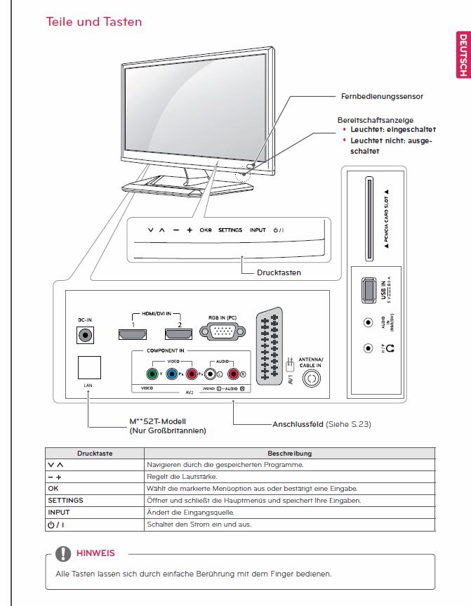 Beliebt GELÖST - Monitor und Fernseher am PC anschließen PY37
