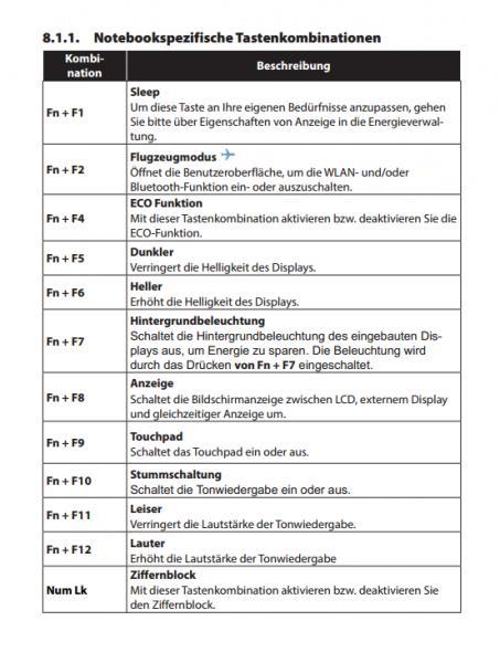 Computerbildschirm bleibt beim booten dunkel-2014-09-04-18_35_15-md-akoya-anzeigeeinstellungen-lt-handbuch.jpg
