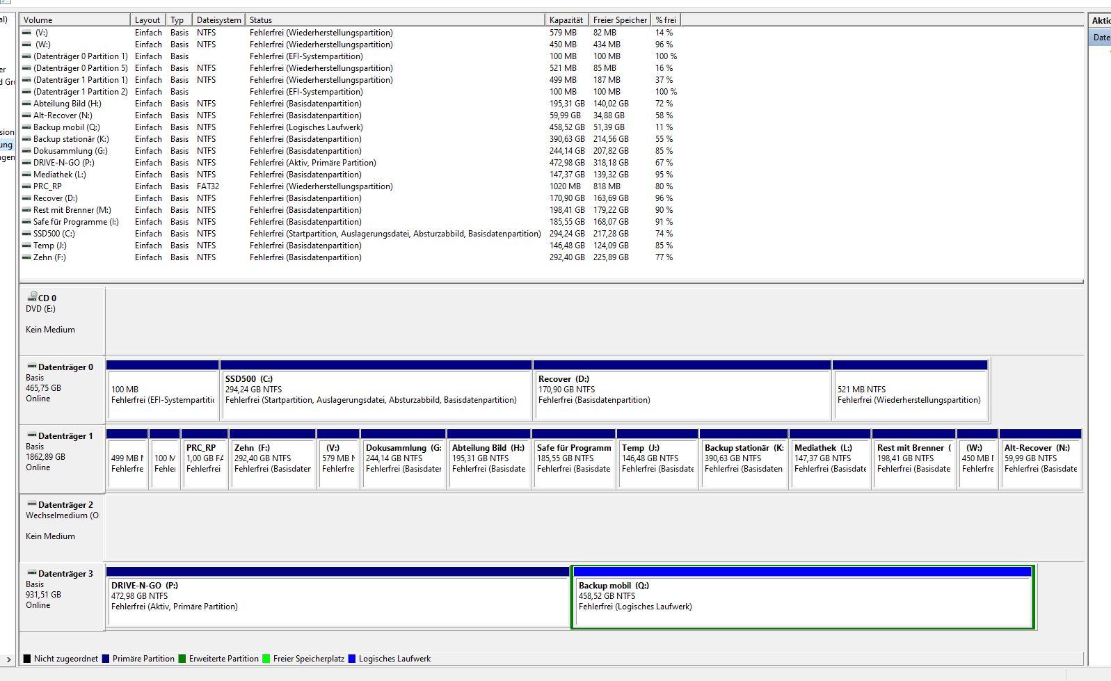 Datenträger mit SSD als Start.JPG