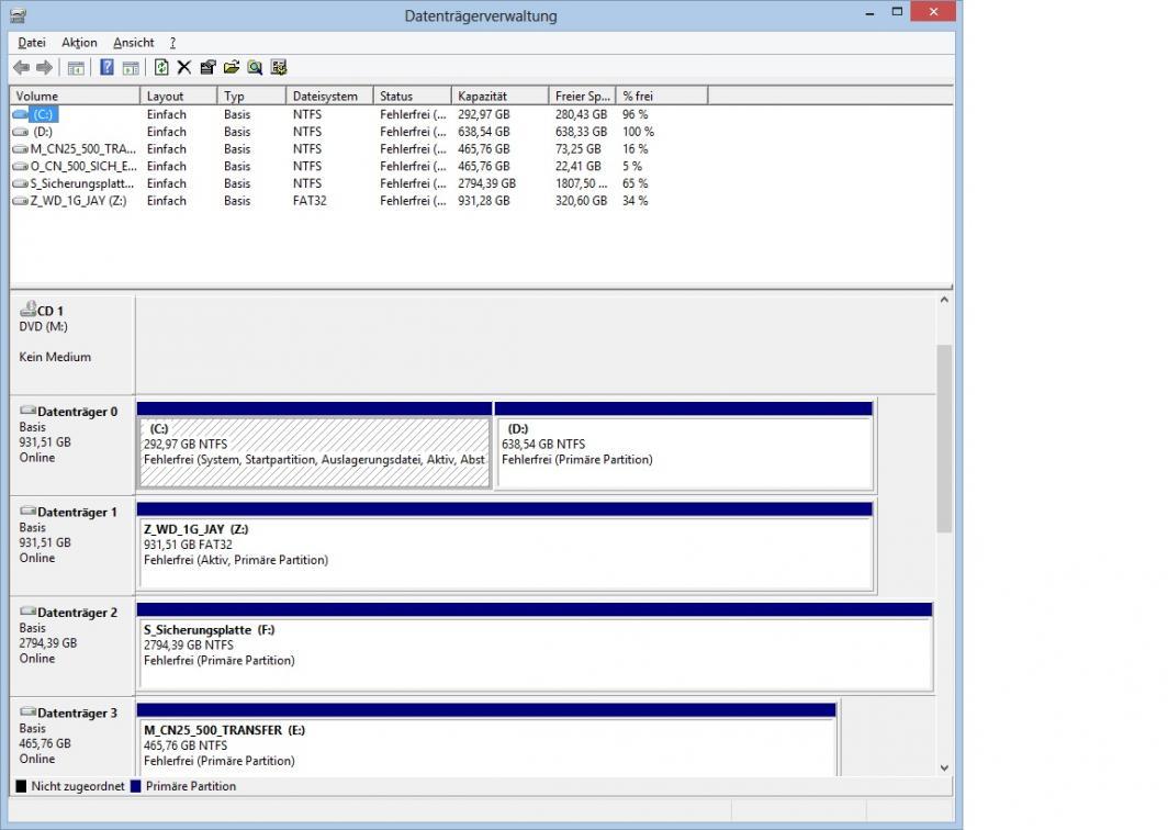 Windows-Start nur mit eingelegter CD-datentrverwalt.jpg