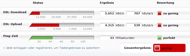 WLAN extrem langsam - Samsung 5 Ultra + Fritzbox 7360SL-dsl-speed.png