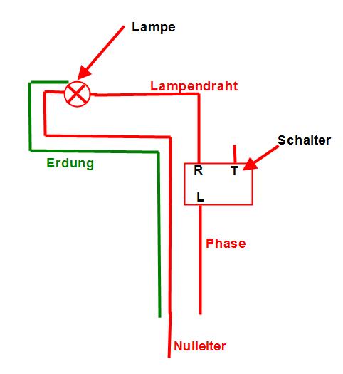 Beliebt Lichtschalter anschließen NK42