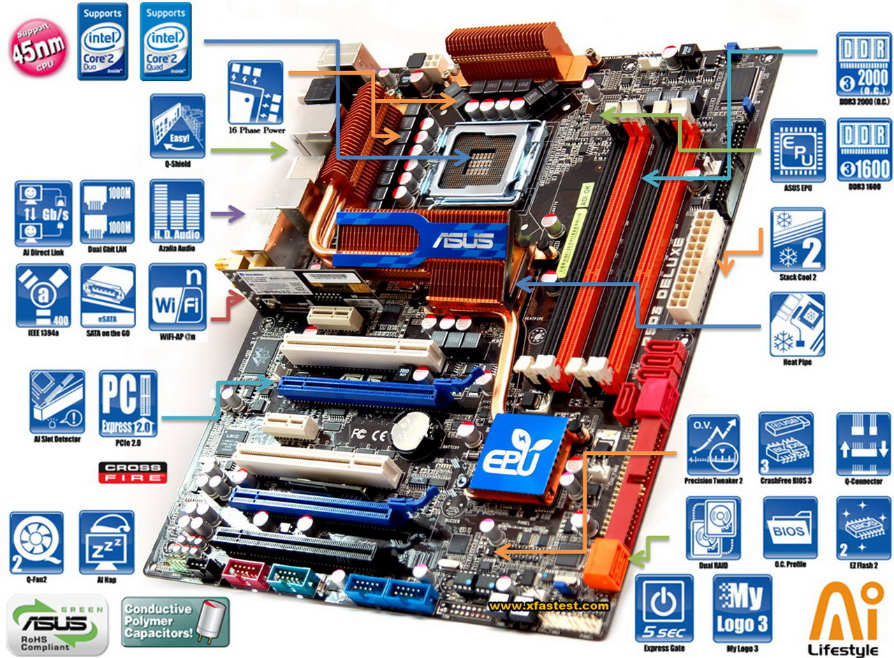 ASUS P5Q DELUXE AHCI DRIVER DOWNLOAD FREE