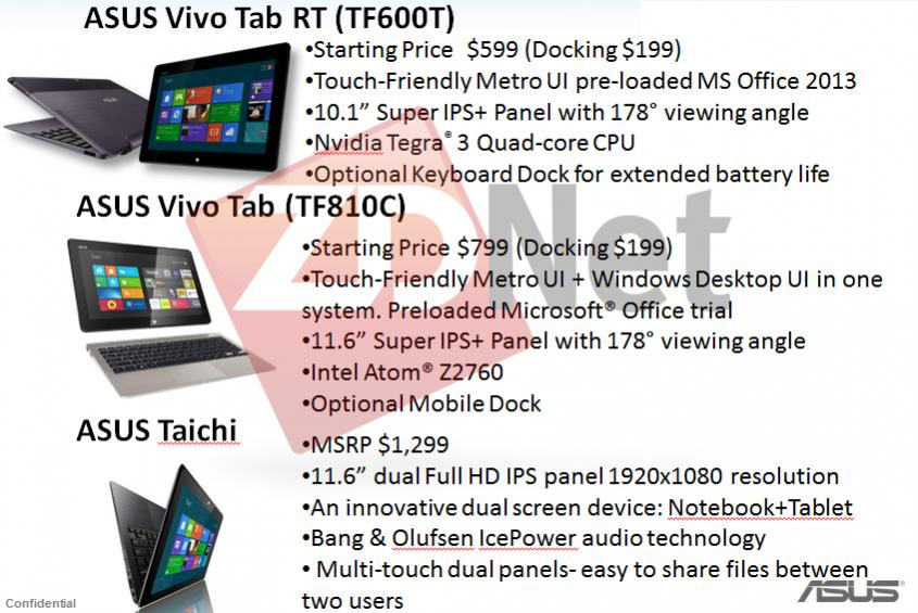 Erste Preise zu Windows 8 Tablets von ASUS durch Roadmap aufgetaucht-roadmap-asus-tablets-w8-zdnet-com.jpg
