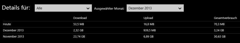 Empfehlenswerte Apps-speedmonitor-1.jpg