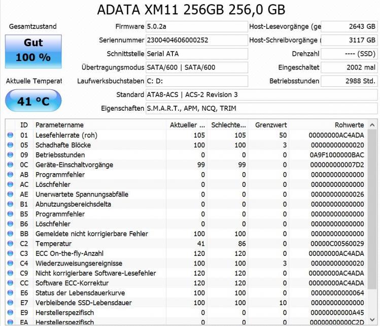 Kernel data inpage error-ssd_diagnose.jpg