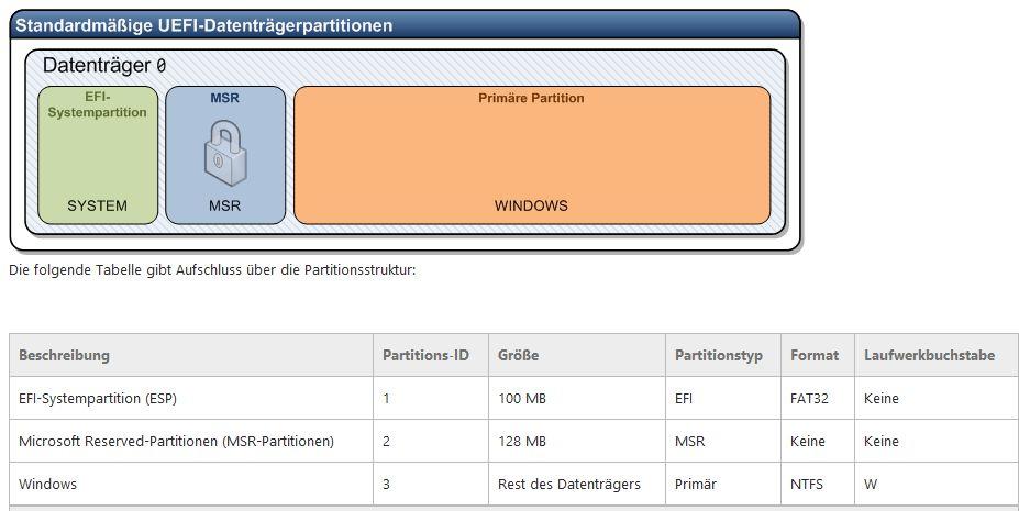Klonen einer SSD mit W8-uefi-datenraegerpartitionen_1.jpg