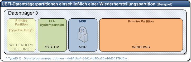 Klonen einer SSD mit W8-uefi-datenraegerpartitionen_2.jpg