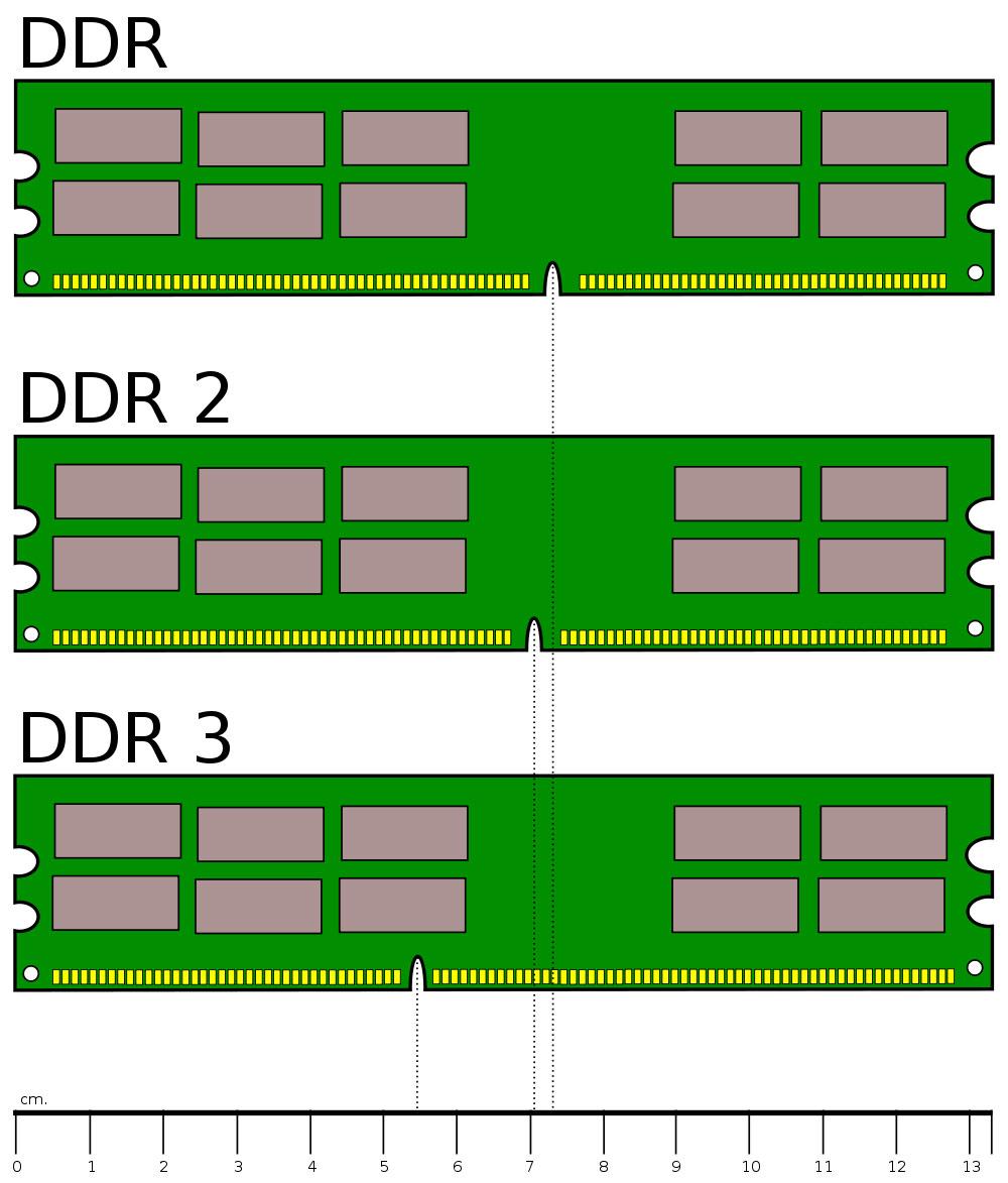 RAM-Pins.jpg