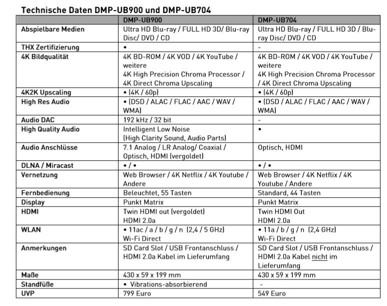 Panasonic-UHD-Player-Vergleich.jpg