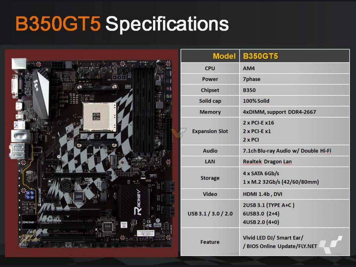 BIOSTAR-B350-RACING-GT5c.jpg