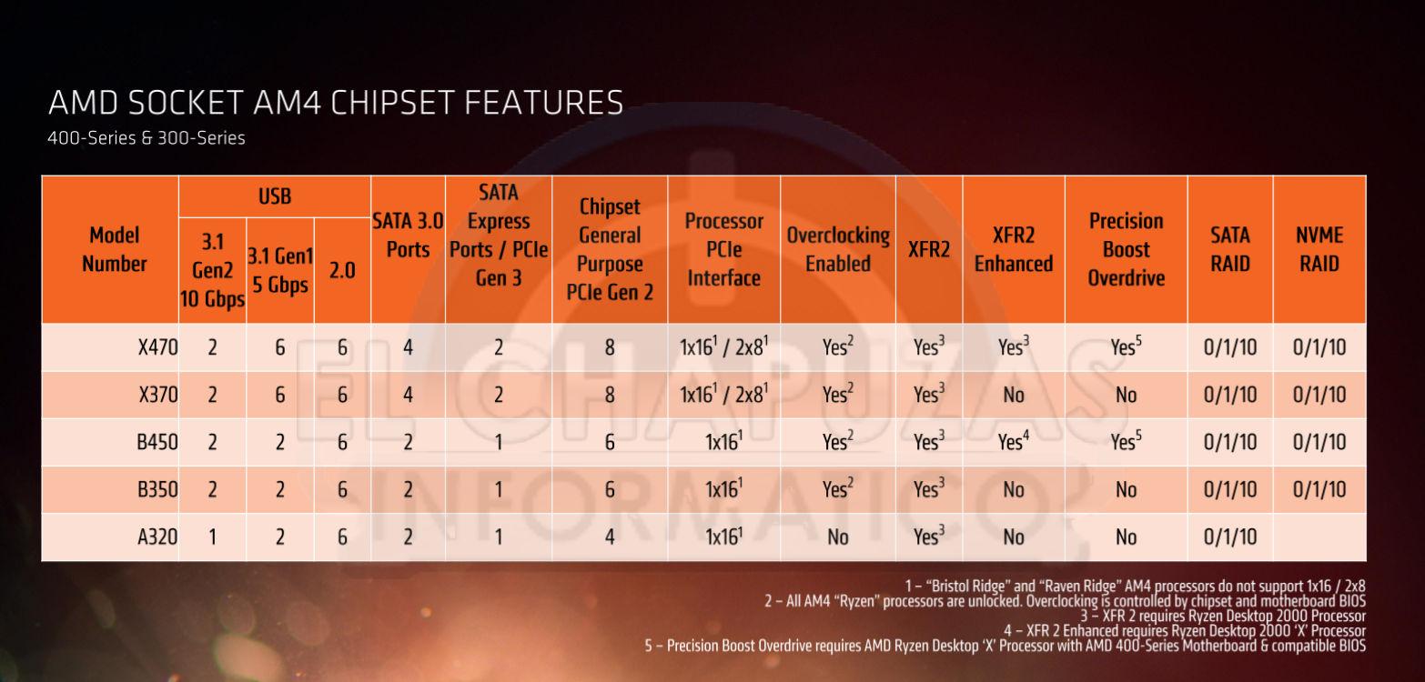Placas-base-AMD-400-Series-1.jpg