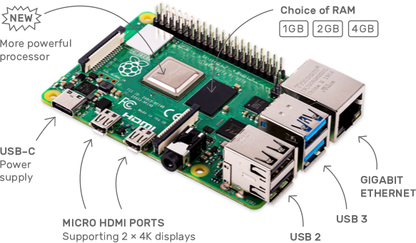 Raspberry-Pi-4RaspberryPi4Raspberry-Pi-3BRaspberryPi3UnterschiedeGemeinsamkeiten1GB2GB4GBRAMLPDDR2LPDDR4USB2.0USB3.0EthernetGigabitLANARM-Cortex-A53ARM-Cortex-A72-2.png