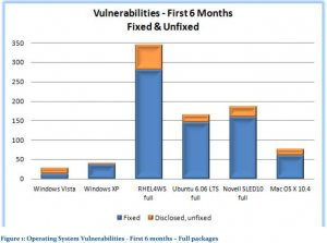 high_severity_vulnerabilities1.jpg
