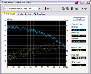 HDTune_Benchmark_WDC_WD5000ABYS-01TNA 2. HDD.png