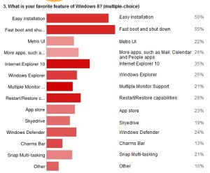 Windows 8 Umfrage Features.jpeg