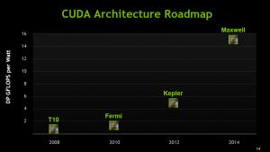 Nvidia-Chip-Fahrplan-2012.png