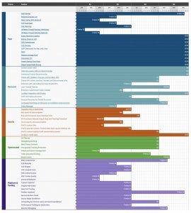 Firefox-Roadmap-2018-1521711748-0-0.jpg