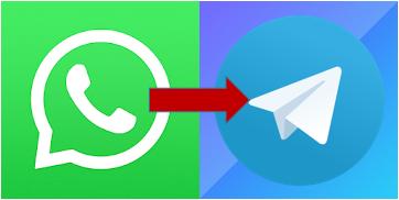 Telegram Daten Sichern